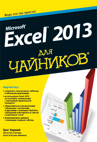 Office Excel Руководство